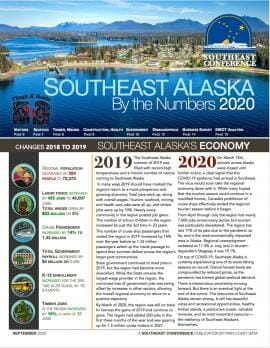 Southeast Alaska by the Numbers 2020