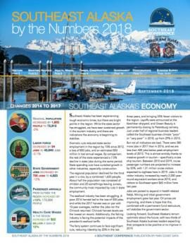 Southeast Alaska by the Numbers 2018