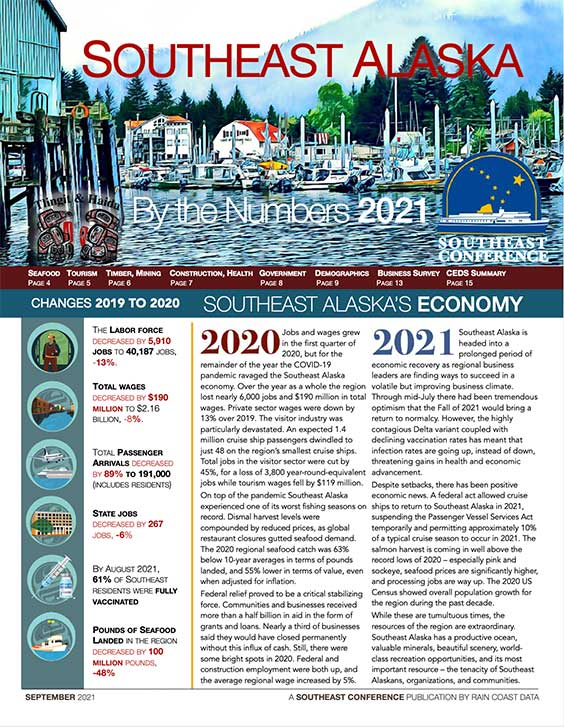 Southeast Alaska by the Numbers 2021
